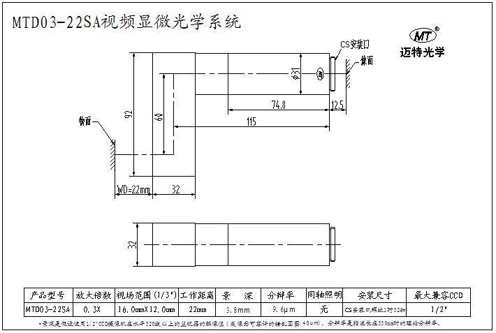 03-22SA/03C-168SA/03C-170固定倍视频光学系统 MTD系列固定倍单筒视频显微物镜有不同放大倍率、各种工作距离、同轴照明、非同轴照明、光路90转折等近百种规格型号,拥有中国品种最齐全的单筒视频显微物镜产品库,包括单倍率视频光学系统,单筒斜筒对刀显微镜,可变换物镜双倍率视频光学系统,MTDP无穷远镜头单筒视频光学系统等四大系列,配备各种LED辅助光源,使用于电子设备、半导体检测、锡点检测、印刷贴纸检测、晶片及液晶显示检测以及类似用途。